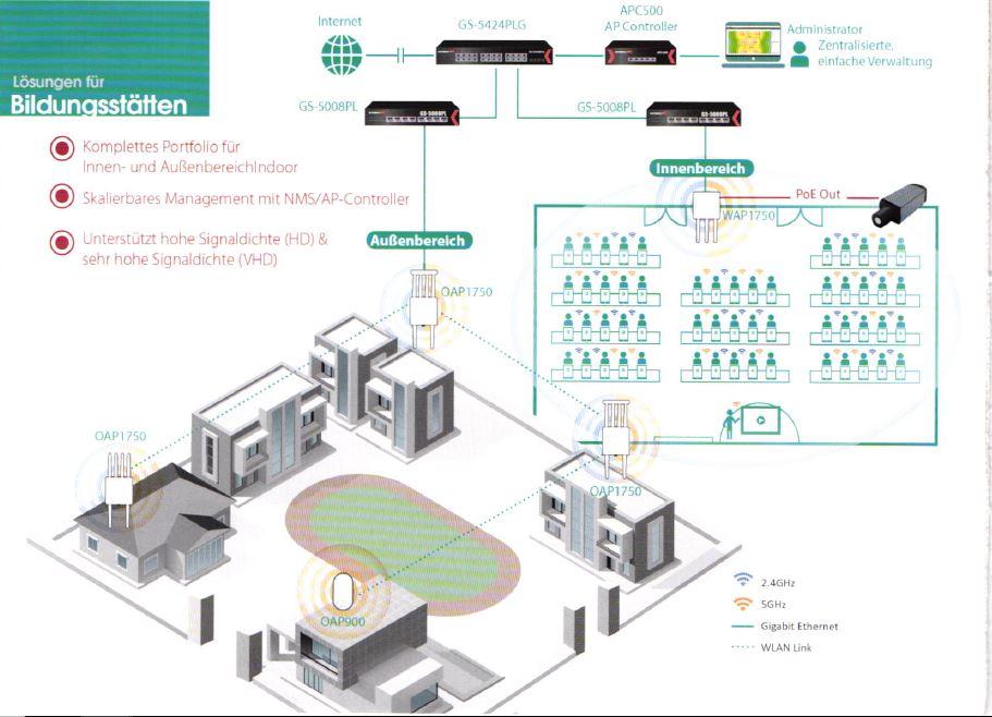 Business WLAN Lösungen für Bildungsstätten